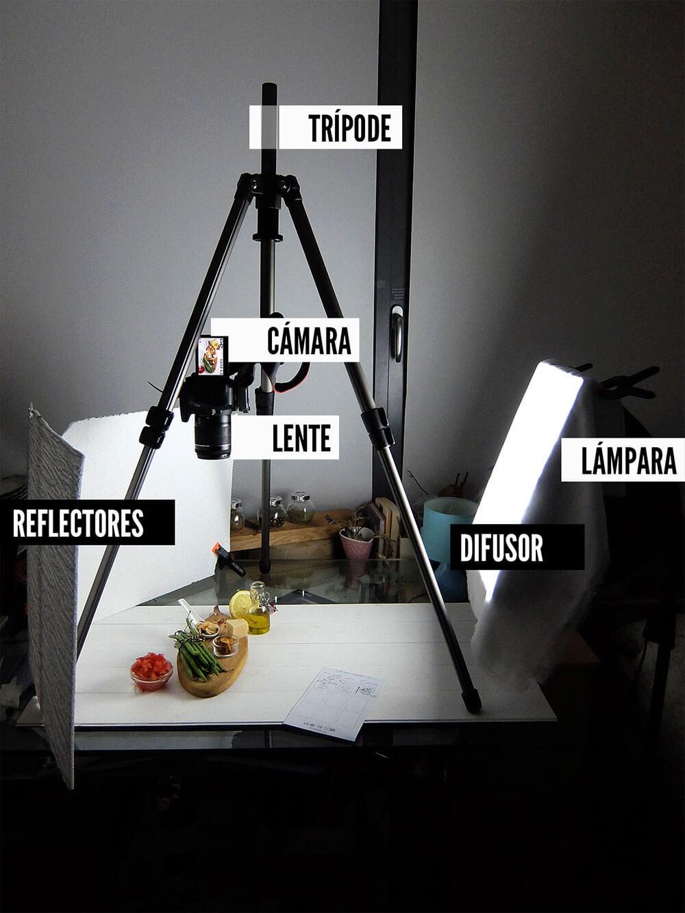 Material necesario para fotografía gastronómica.